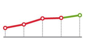 Line 2 statistics